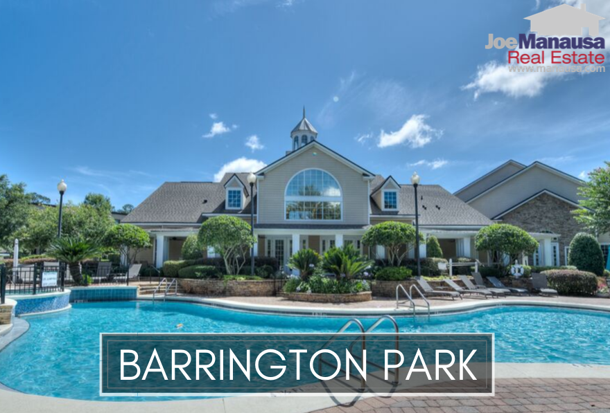 Barrington Park s a popular Northeast Tallahassee condominium located just north of the Ox Bottom Road intersection on the west side of Thomasville Road.