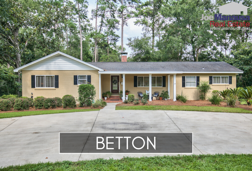 The Betton neighborhoods in Midtown Tallahassee have been among the highest in demand in 2019.