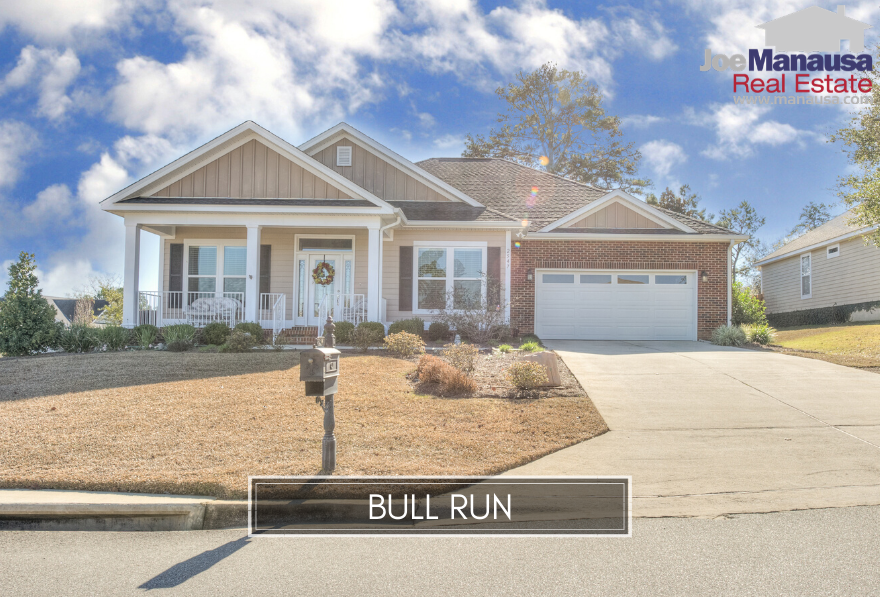 Bull Run is a popular NE Tallahassee neighborhood located on the west side of Thomasville Road across from Northampton.