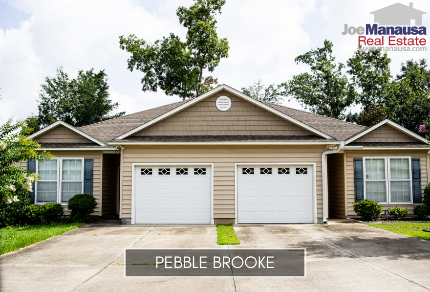 Pebble Brooke is a smoking-hot neighborhood of 2 and 3-bedroom attached and detached homes that amazingly still produces brand new homes for around $160K.
