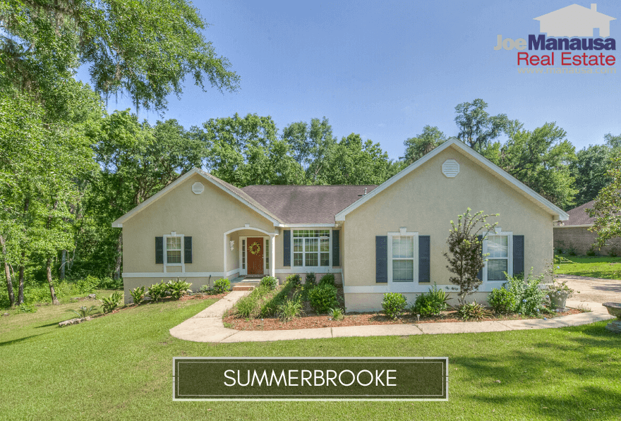 Summerbrooke is a popular NE Tallahassee neighborhood containing more than 600 five, four, and three-bedroom homes.