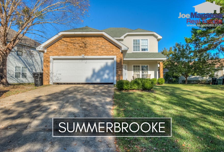 Summerbrooke is a popular Northeast Tallahassee golf course community located in the heart of the highly sought after 32312 zip code.