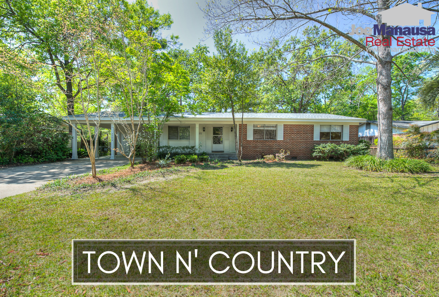 Town N Country Park is located in NW Tallahassee very near Midtown and is within walking distance to entertainment, dining, shopping, as well as the new Centre of Tallahassee.