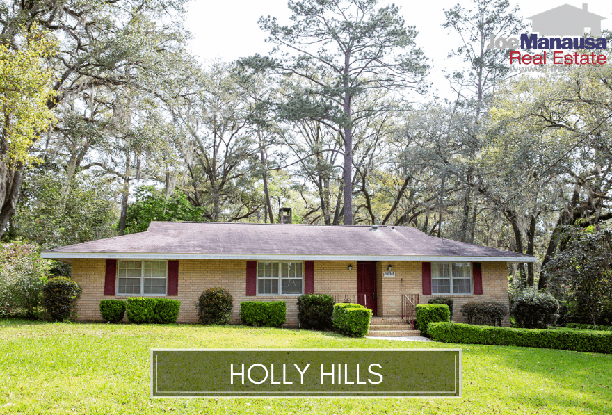 Holly Hills is a popular NW Tallahassee neighborhood filled with nearly 340 four and three-bedroom homes on ample-sized lots with mature landscaping. These homes remain undervalued.