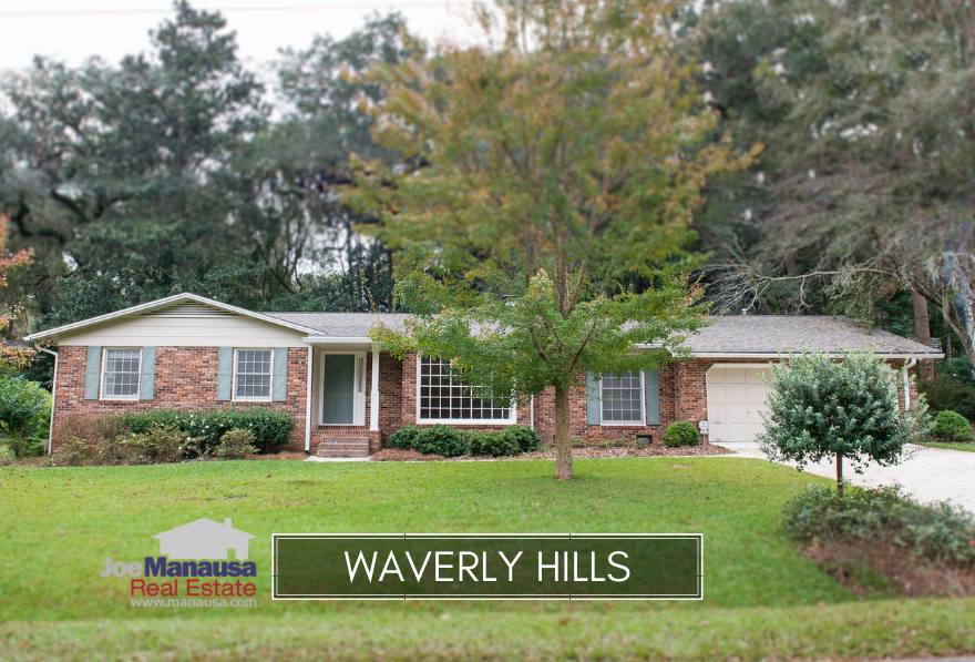 Waverly Hills is a high-demand neighborhood located just north of Midtown, featuring small, medium and large homes on nice-sized lots.