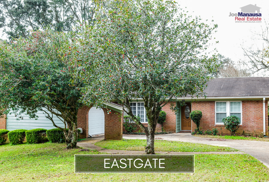 Eastgate is a rare NE Tallahassee neighborhood that has incredibly low-priced single-family detached homes with prices that dip well-below $200K.