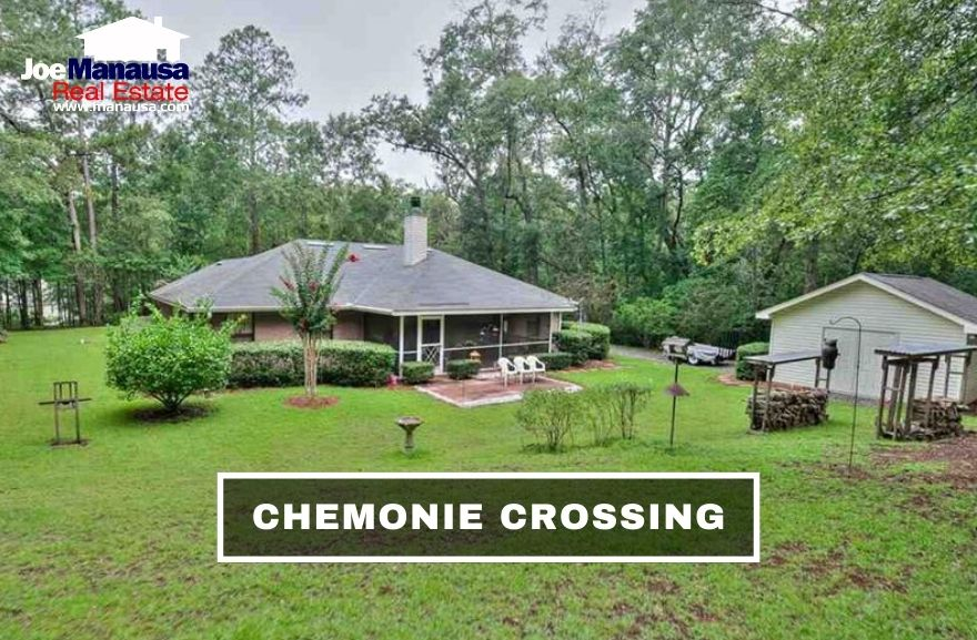 Chemonie Crossing is located just beyond the intersection of Centerville Road and Proctor Road on the Northeast side of the intersection.