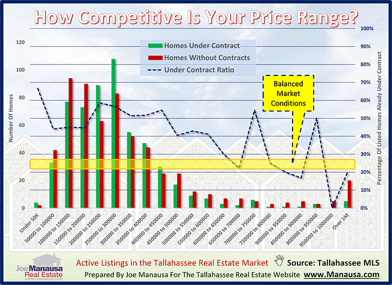 How Competitive Is Your Price Range? November 2020
