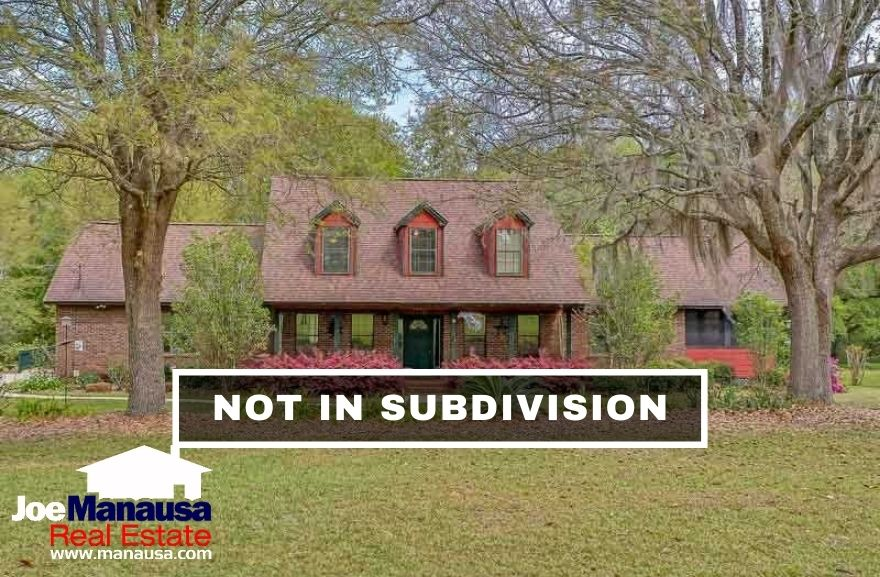 Today's report examines the homes scattered around both in and out of town that are not in a designated subdivision.
