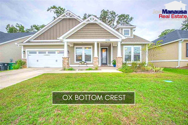 Ox Bottom Crest is located on the western edge of the Thomasville Road Corridor in the high-demand 32312 zip code.