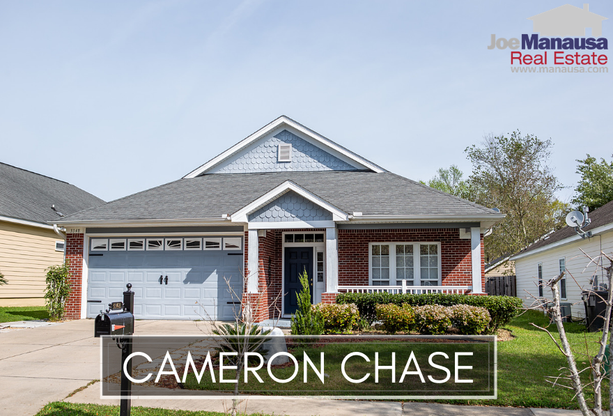 Cameron Chase Tallahassee • Listings And Sales Report September 2019