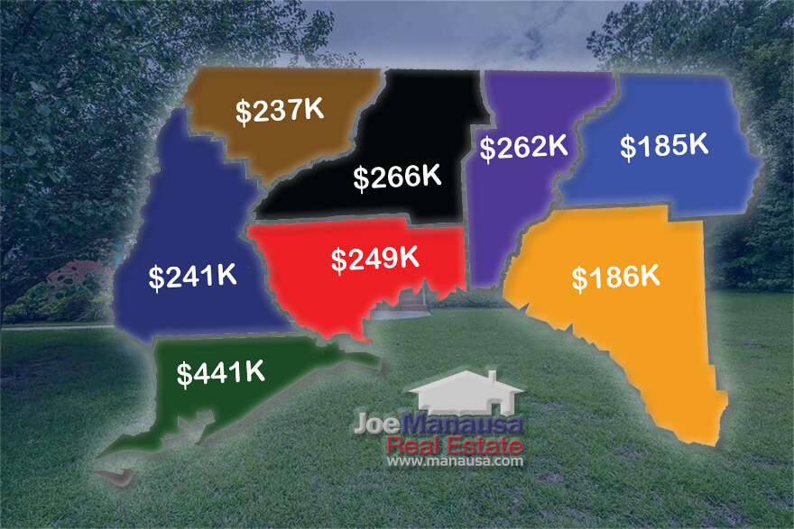 Tallahassee area average home prices with Map