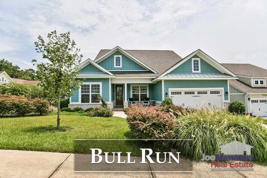 Bull Run is a hugely popular neighborhood in the heart of the 32312 zip code in Tallahassee, the most active segment of our local housing market