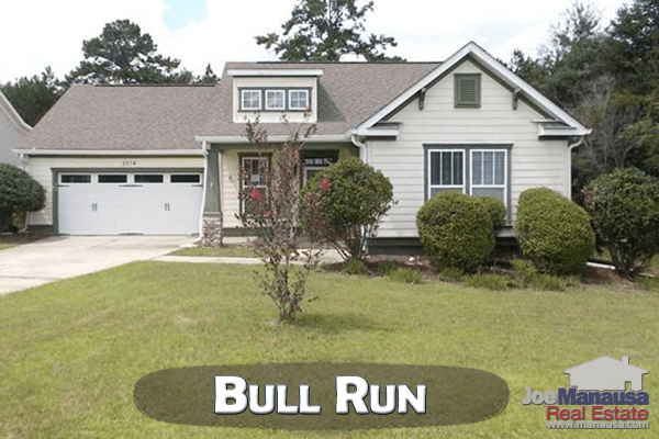 Bull Run Tallahassee Home Prices