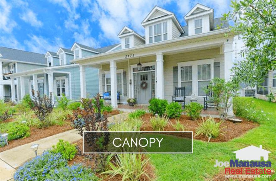 Canopy is a uber-popular new construction neighborhood in Northeast Tallahassee that is located at the intersection of Centerville and Fleischmann Roads
