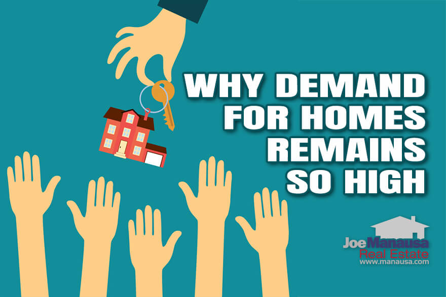 The housing market is still going strong, with demand for homes higher than we have seen since the housing bubble collapsed fifteen years ago