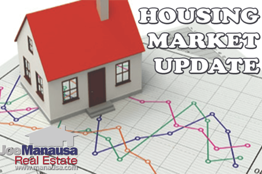 The Tallahassee housing market is moving along nicely right now, but there are many rumors and stories that are suggesting that 2020 and beyond might not be the same.