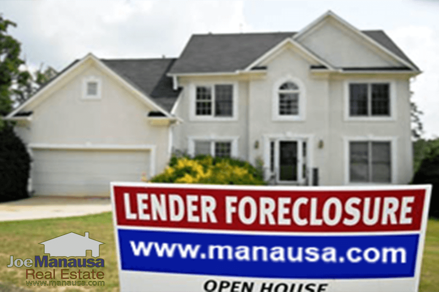 The Definition Of Distressed Property • Tallahassee Foreclosures