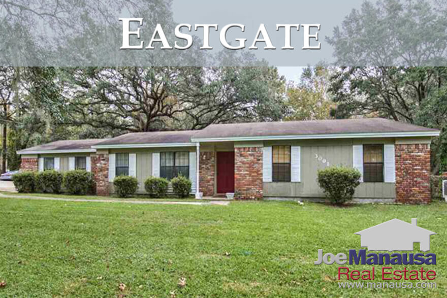 Eastgate is the rare NE Tallahassee neighborhood that offers a location inside of I-10 and yet you can still buy a home there for under $200K.