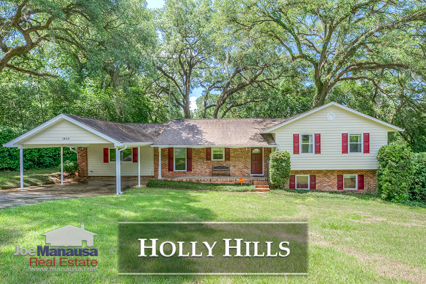 Tallahassee Holly Hills Listings and Home Sales Report June 2018
