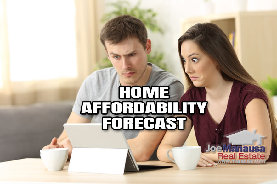 Our Forecast For Home Affordability Over The Next 20 Years