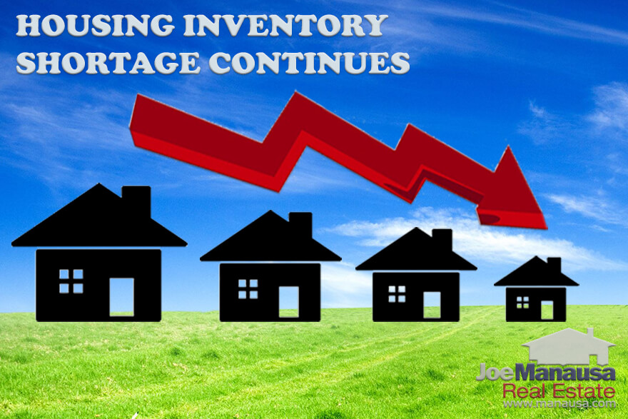The inventory of homes for sale in Tallahassee remains far too low, with fewer than 1,200 listings currently marketed in the Tallahassee Board of Realtors Multiple Listing Service (MLS)