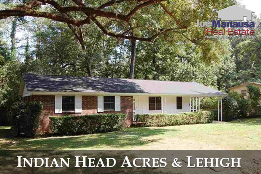 Indian Head Acres And Lehigh Listings And Report November 2017