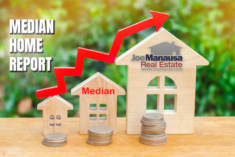 In today's report, we'll look at the median home price, median home value, and median home size in two separate ways