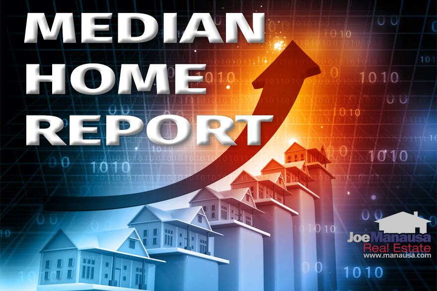 The median home report affirms what we have been reporting about soaring prices in the Tallahassee real estate market