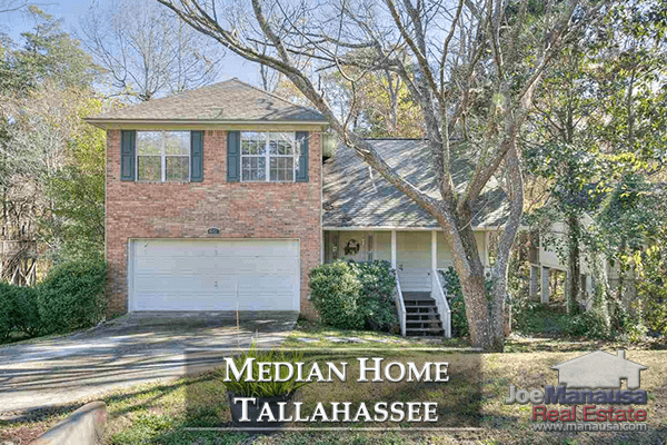 Median Home Price, Median Home Value, Median Home Size In Tallahassee