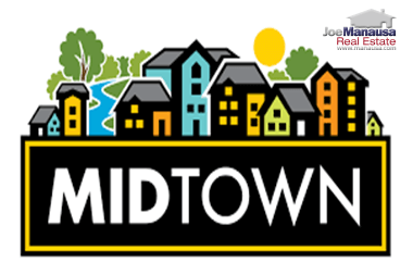 Midtown Tallahassee is super hot right now, though its defined boundaries are ambiguous. How far it reaches is open to interpretation, but what is not debatable is that buyers want in!