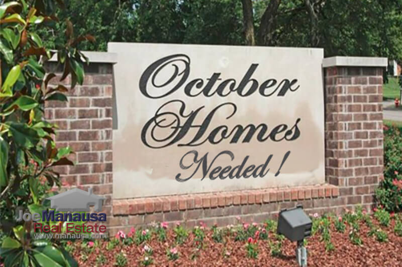 Status of inventory of homes for sale in Tallahassee
