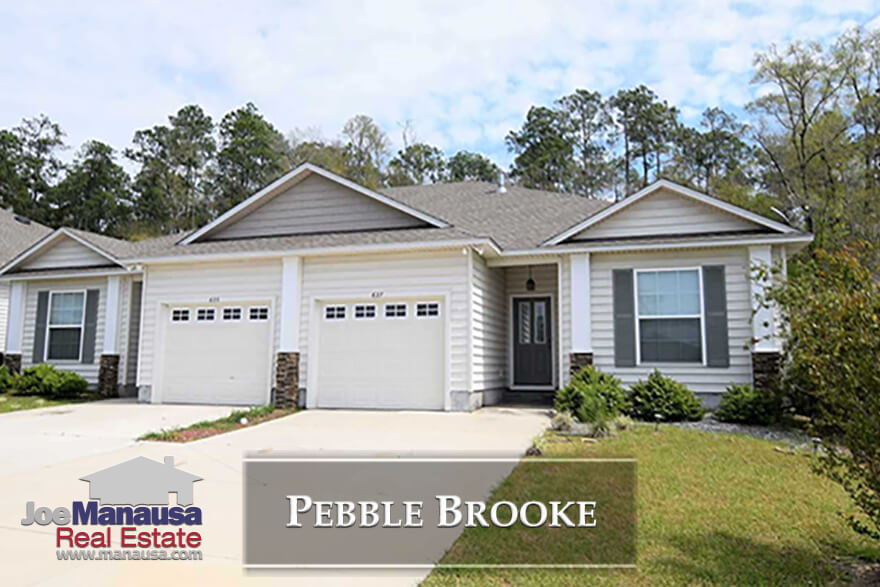Pebble Brooke is located just North of Tram Road and is less than 10 minutes away from the popular Southwood Town Center that features numerous shopping and dining options