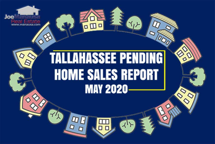 Pending Home Sales Report Reveals Interesting Market Behavior
