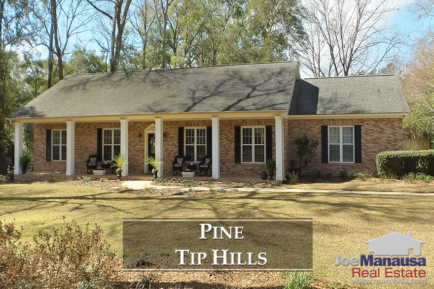 Situated just a few paces west of Meridian Road and featuring large homes on large lots, buyers who would love this small subdivision miss it because they limit their search to NE Tallahassee. Recommendation: Don't miss out on Pine Tip Hills!