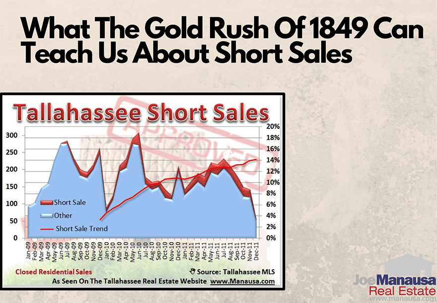The gold rush of 1849 is a lesson in short sale management