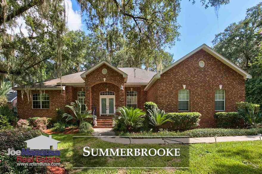 Summerbrooke is a very popular neighborhood in Northeast Tallahassee that offers homeowners the chance to be on or near a golf course without paying the premium that is typical of a golf course community