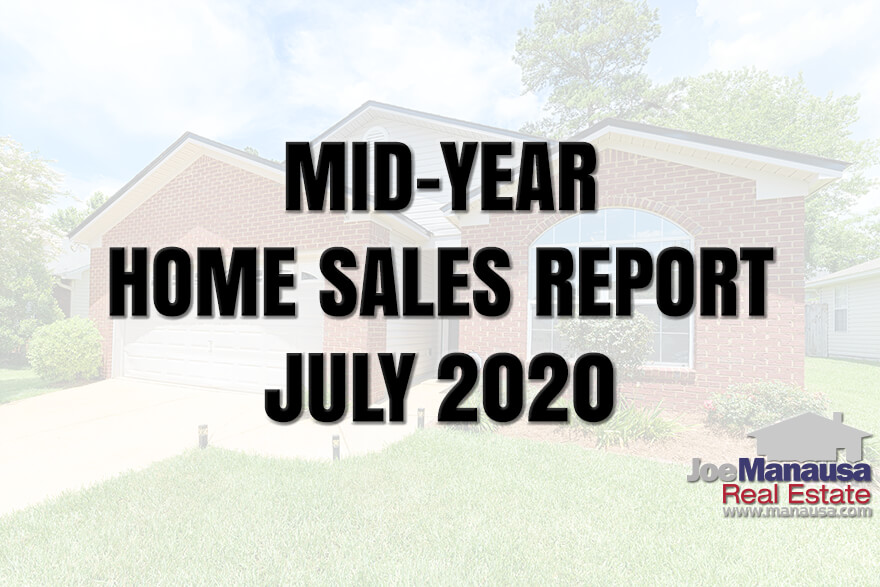 The Mid-Year 2020 Housing Market Report is a comprehensive analysis of the Tallahassee real estate market at the half-way point in 2020