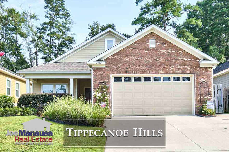 Trends in home prices, home values, and home sizes in Tippecanoe Hills, as well as a list of all closed home sales going back to 2013