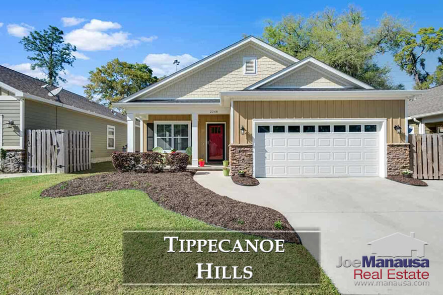 Tippecanoe Hills - Tallahassee real estate report includes charts,graphs, and analysis of the housing market in this Tallahassee neighborhood