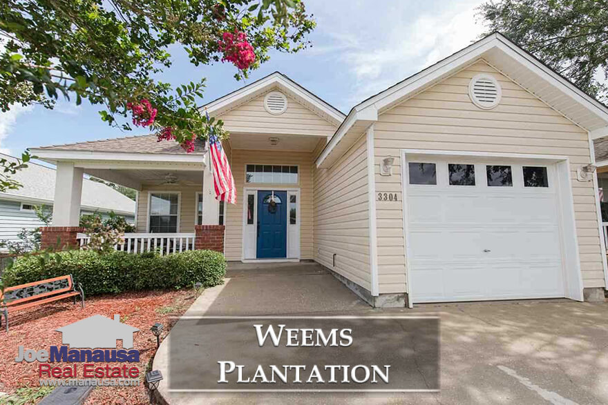 Weems Plantation is a high demand neighborhood located on the east side of town and is filled with roughly 360 three and four bedroom homes
