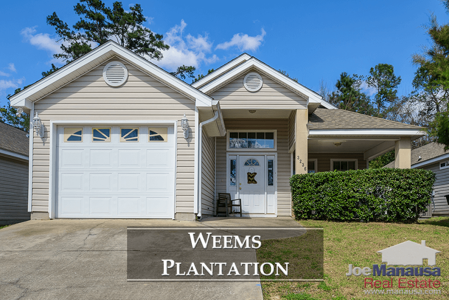 Weems Plantation is a popular NE Tallahassee neighborhood featuring three and four bedroom homes on less than a quarter acre lots.