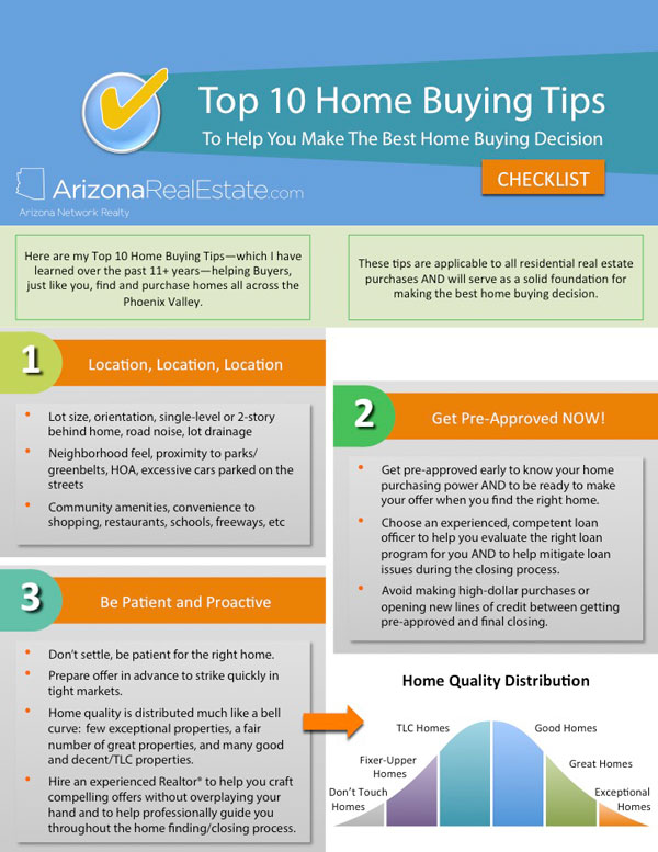 Top 10 Home Buying Tips