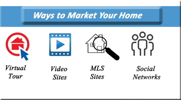 Marketing Your Westchester County NY Property