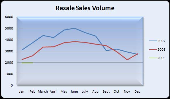 atlanta-single-family-resale-sales-volume_582