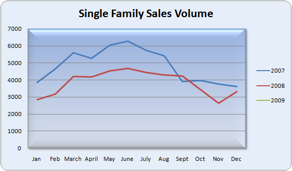 atlanta-single-family-sales-volume_579