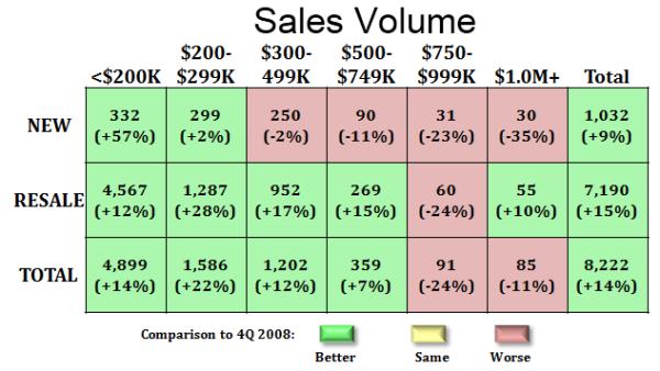 sales-volume_600