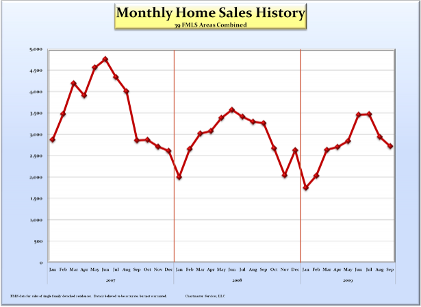 home_sales_history_615