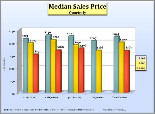 median_price_615