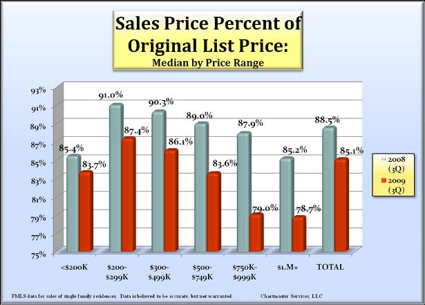 sales__of_olp_615